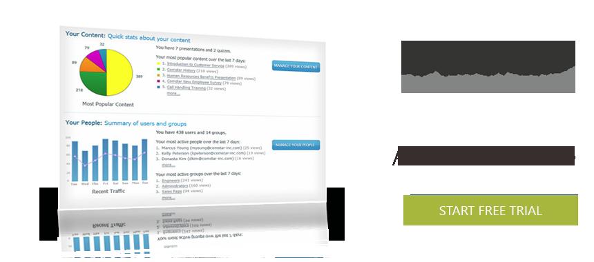 Articulate Online Trial Big