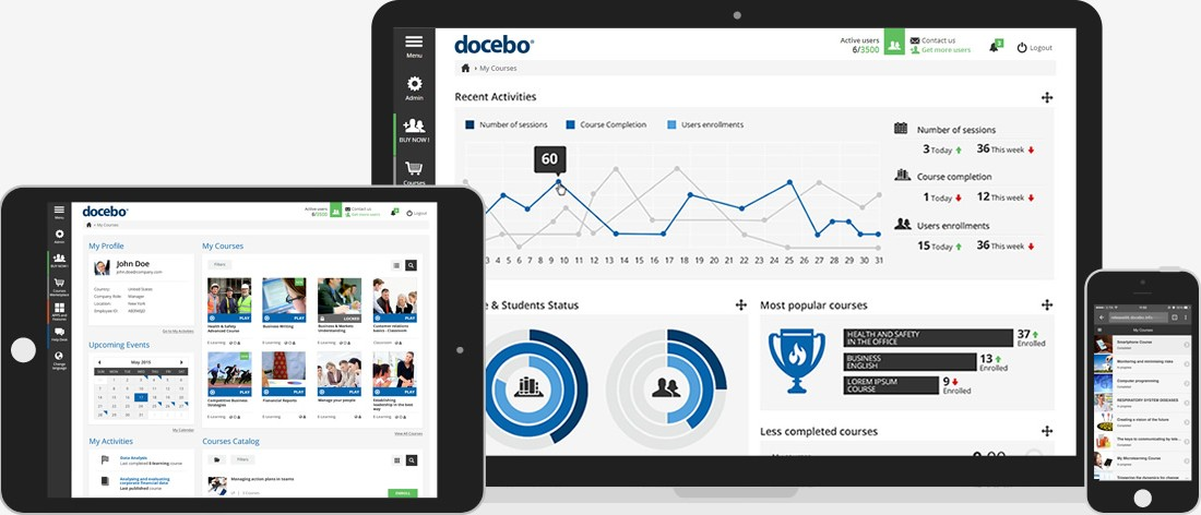 Docebo Preview on Devices