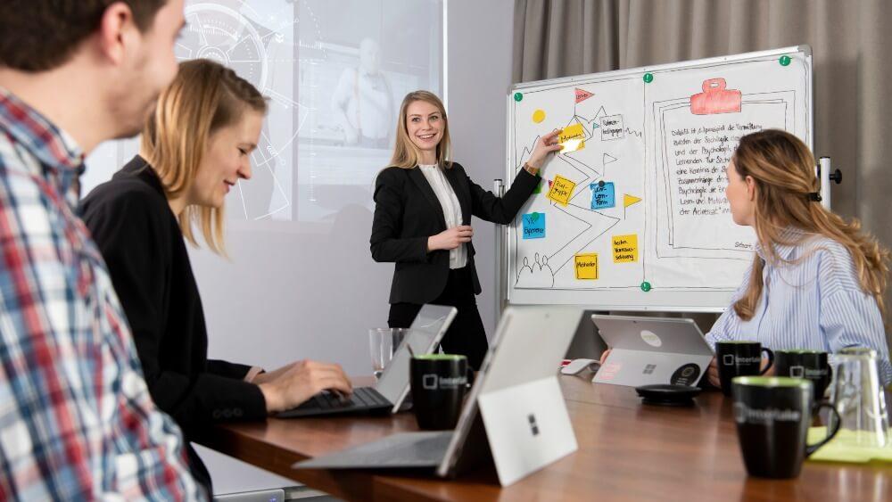 Unser Employee Empowerment Ansatz zu ACM