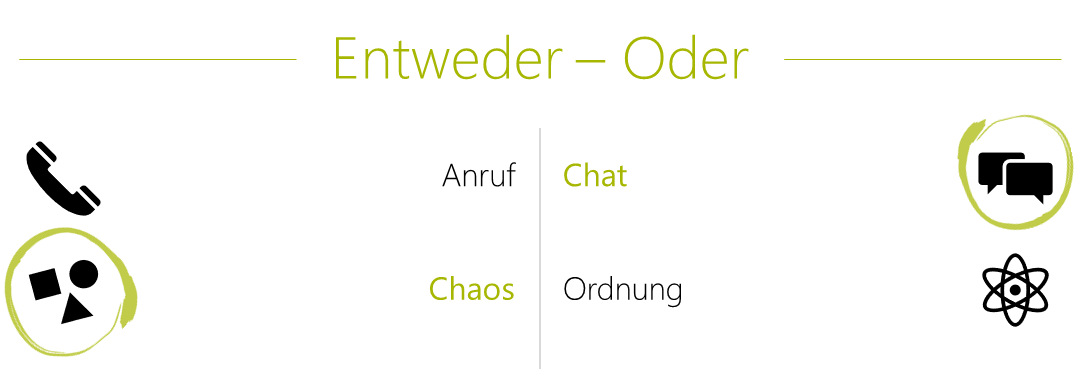 Johann Either Or Chat and Chaos