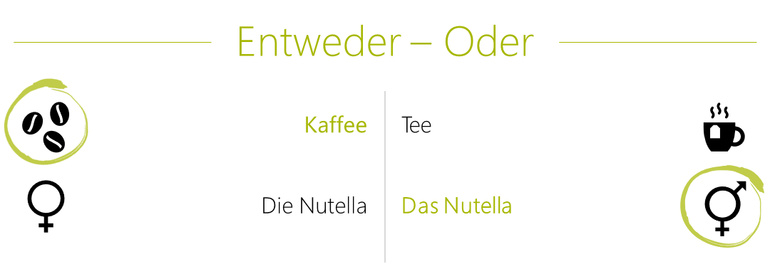 Nadine Either Or Coffee And The Nutella