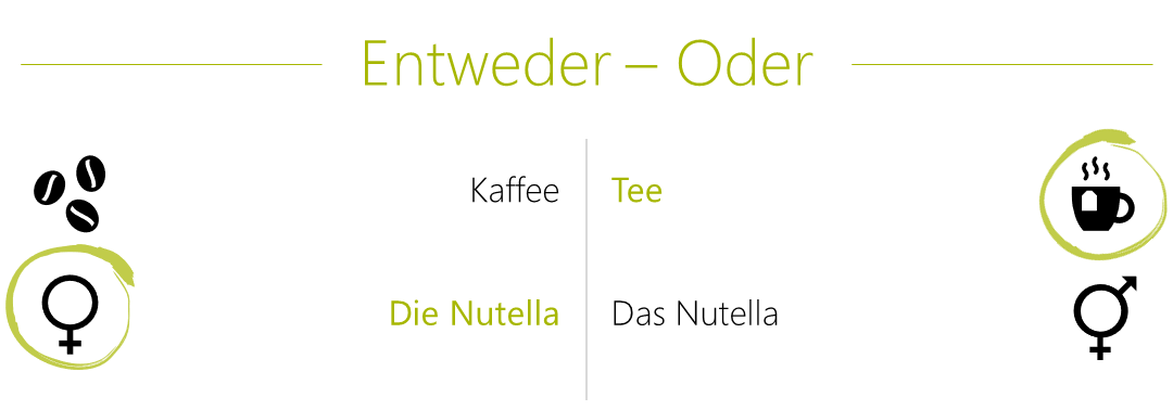 Daniel Either Or Tea And The Nutella