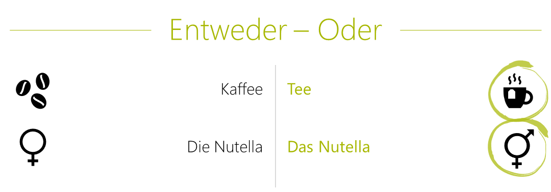 Lena Either Or Tea And The Nutella